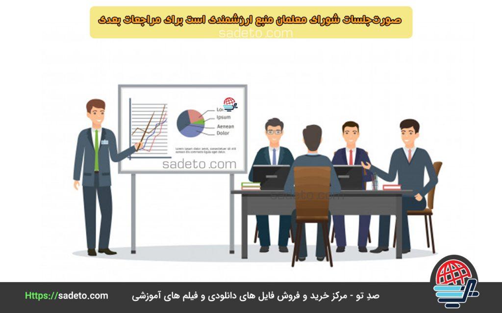 صورتجلسات شورای معلمان